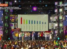 bolshaya peremena festival 03.06.21 SAJT0004372021 06 03 18 49 46