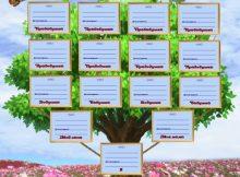 Semejnoe drevo